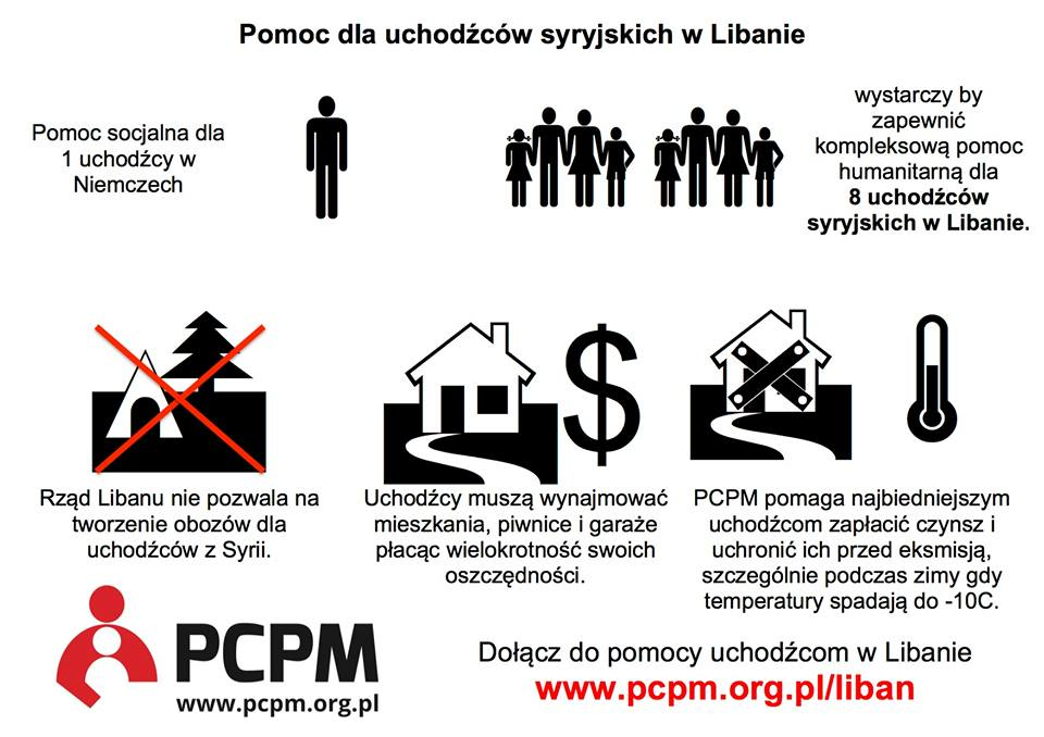 PCPM_Liban_Syria